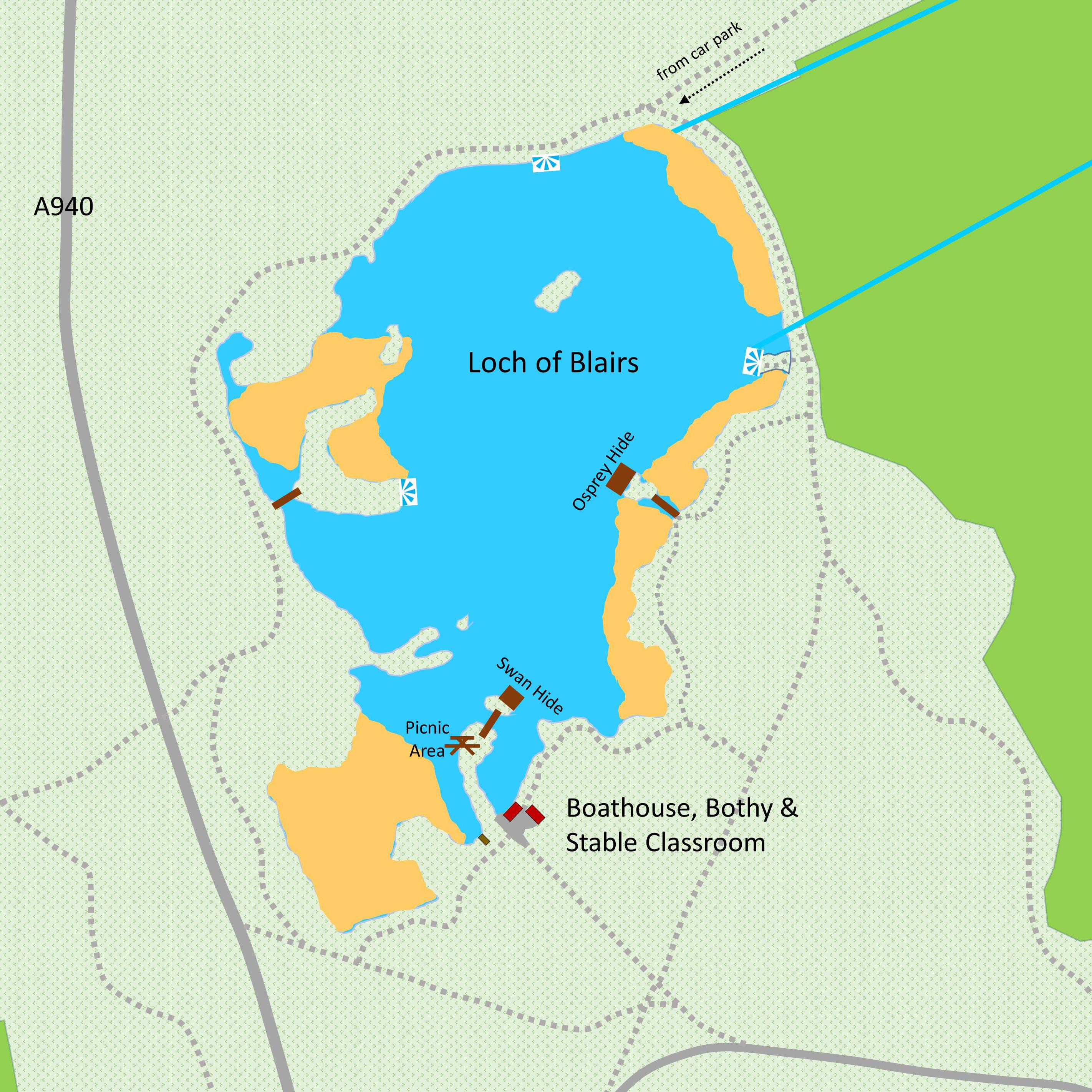 Lochside paths